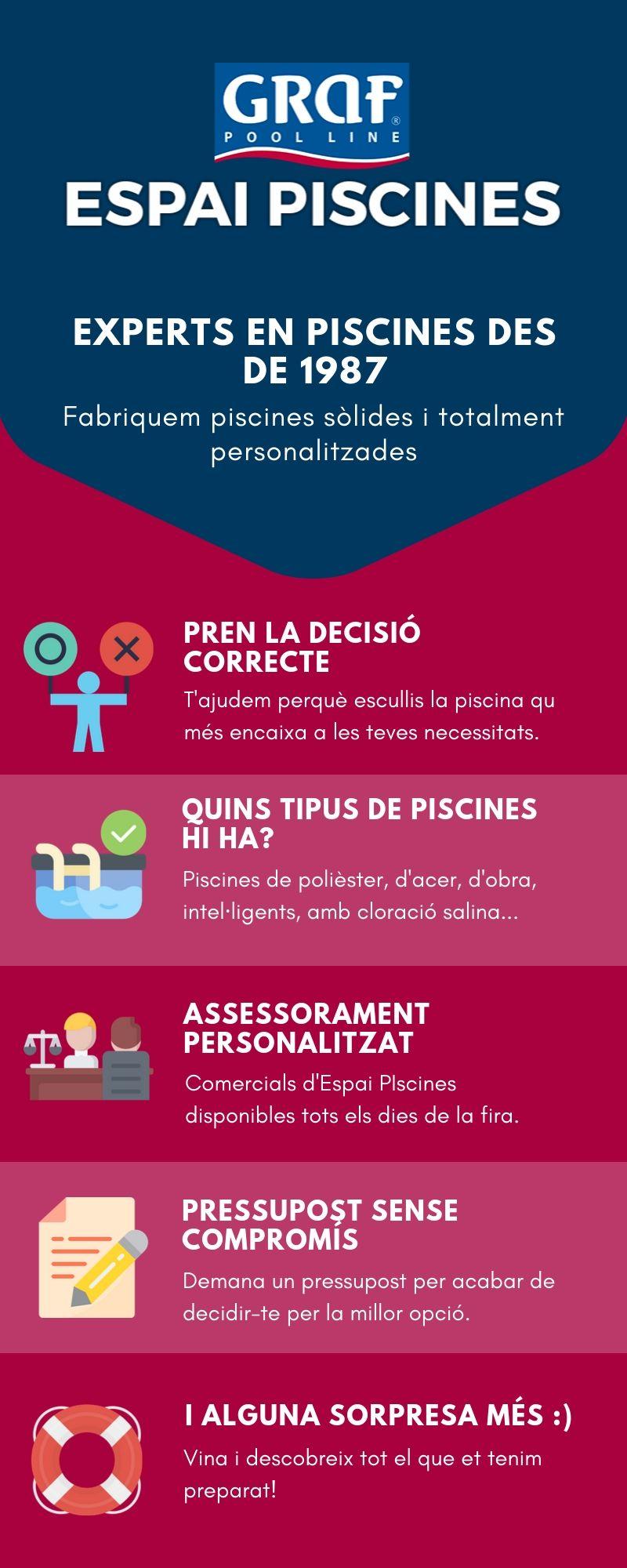 infografia-espai-piscines-grf-fira-girona-2019